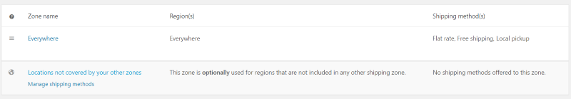 WooCommerce shipping settings locations outside of designated zones